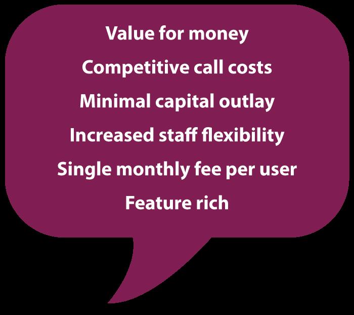 Hosted Business Telephony Benefits