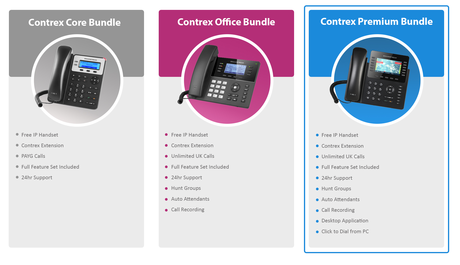 Hello VoIP call bundle