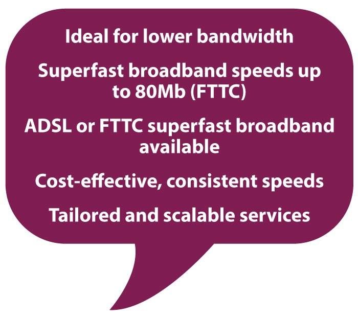 Hello Telecom Broadband Benefits