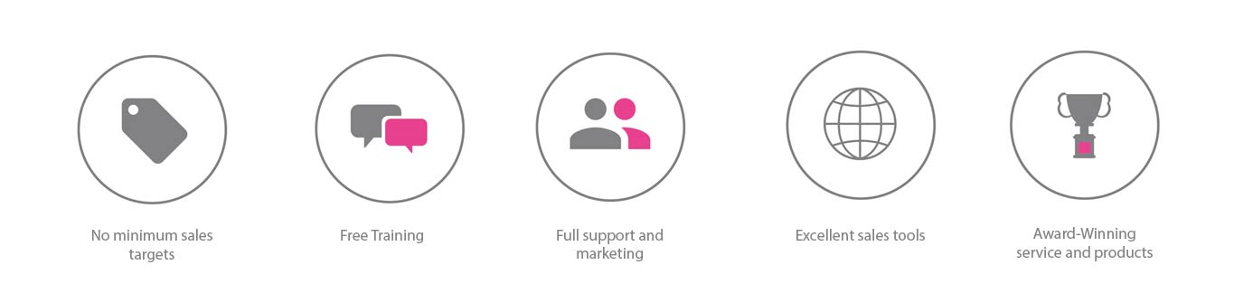 Hello Telecom VoIP reseller partner icons