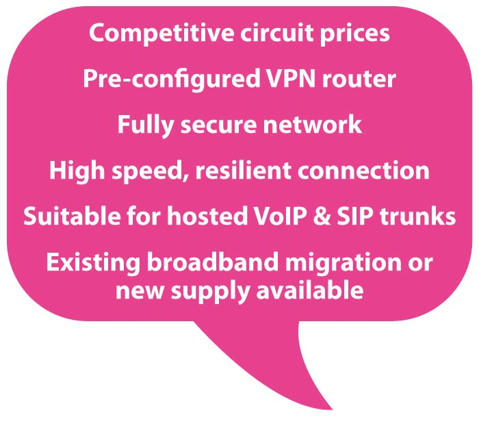 Voice Optimised Connectivity Benefits