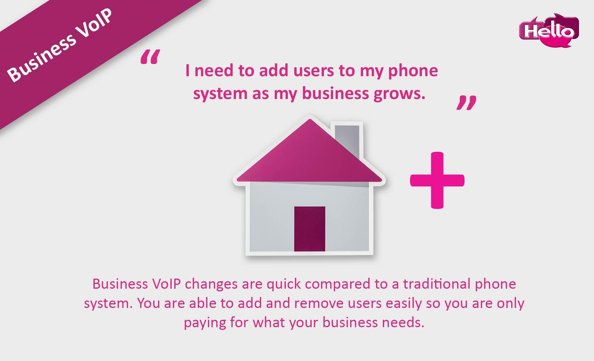 Hello Telecom Small business VoIP Flexible
